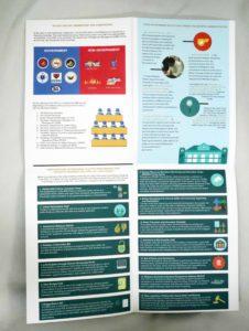 Department of Budget and Management PH-OGP Brochure #vjgraphicsoffsetprinting #vjgraphics #offsetprinting #growthroughprint #brochure