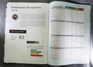 Laguna State Polytechnic University Annual Report D