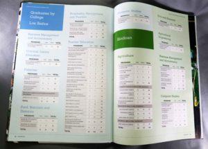 Laguna State Polytechnic University Annual Report E