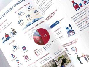 ASMAE Philippines Report #vjgraphicsprinting #growthroughprint #offsetprinting #digitalprinting