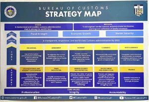 Bureau of Customs Strategy Map Poster #vjgraphicsprinting #GrowThroughPrint #iPublishPH #PrintItYourWay #offsetprinting #digitalprinting