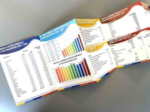 Department of Tourism - Philippines DOT Philippines Travel and Tourism Statistics 2019 Brochure #vjgraphicsprinting #growthroughprint #ipublishph #printityourway #offsetprinting #digitalprinting #brochure